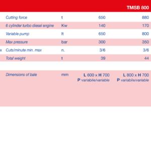 caratteristiche tecniche delle presse cesoie